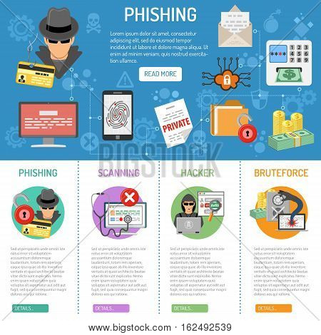 Cyber Crime phishing infographics with flat Icons Hacker, fingerprint, money. vector illustration