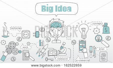 Doodle line design of web banner template with outline icons of big idea, finding solution, brainstorming, creative thinking.