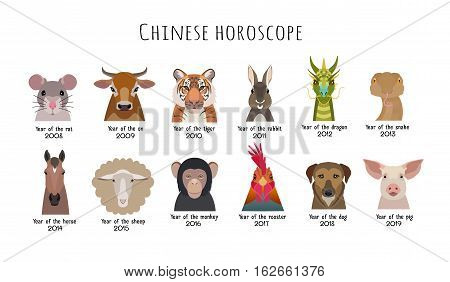 Vector Heads animals of the Chinese horoscope on a white background isolated. cartoon style flat. Mouse, cow, horse, tiger, dragon, sheep, rooster, monkey, dog. Poster banner print design element