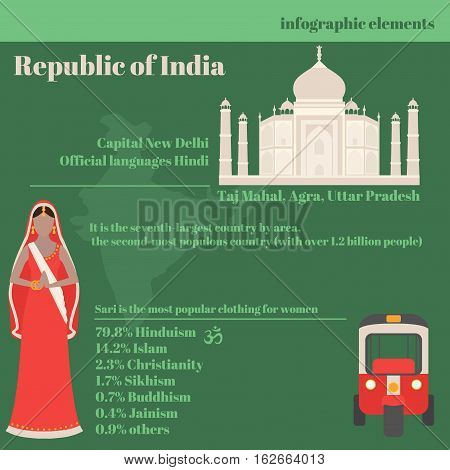 Republic of India infographics elements. Data about people, culture and religion. Info presentation.
