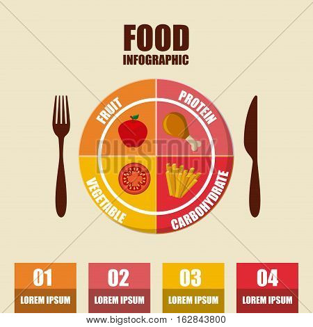 infographic presentation of food with cutlery icon. colorful design. vector illustration