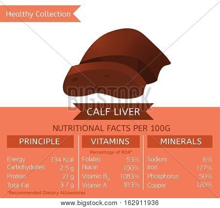 Calf or chicken liver health benefits. Vector illustration with useful nutritional facts. Essential vitamins and minerals in healthy food. Medical, healthcare and dietary concept.