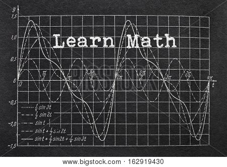 Several trigonometric curves and text Learn Math on the blackboard