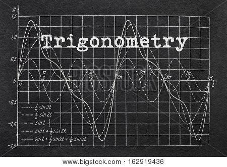 Several trigonometric curves and word Trigonometry on the blackboard