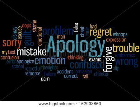 Apology, Word Cloud Concept 2