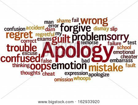 Apology, Word Cloud Concept 4
