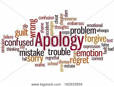 Apology, Word Cloud Concept 6