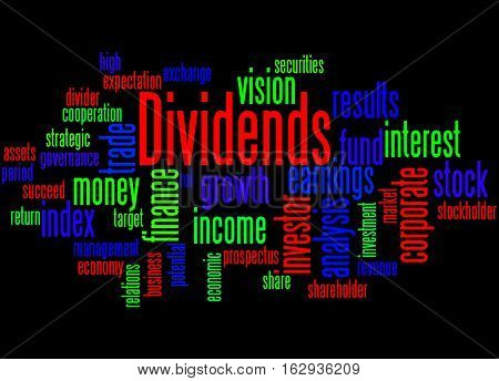 Dividends, Word Cloud Concept 2