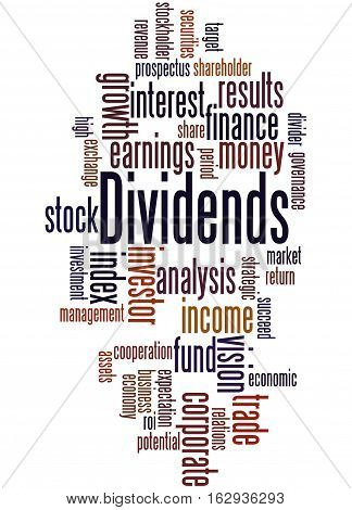 Dividends, Word Cloud Concept 7