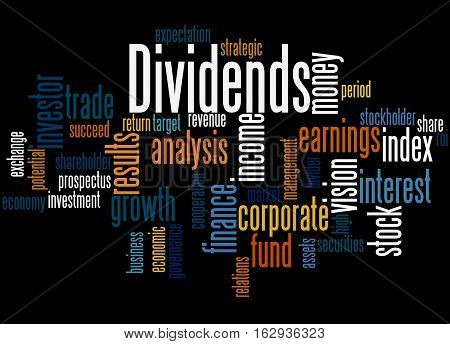 Dividends, Word Cloud Concept 9