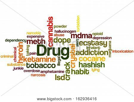 Drug Names, Word Cloud Concept 5