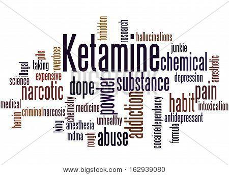Ketamine, Word Cloud Concept 4