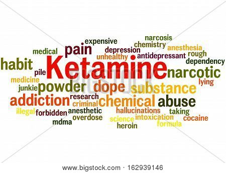 Ketamine, Word Cloud Concept 7