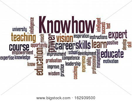 Knowhow, Word Cloud Concept 3