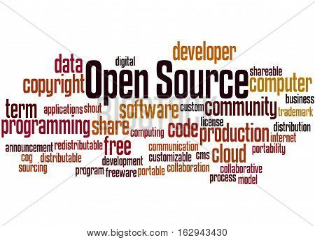 Open Source, Word Cloud Concept 2