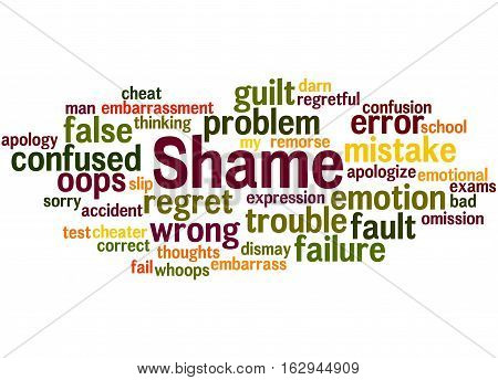 Shame, Word Cloud Concept 2