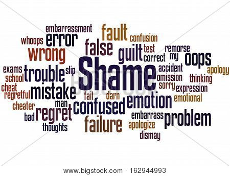 Shame, Word Cloud Concept 5