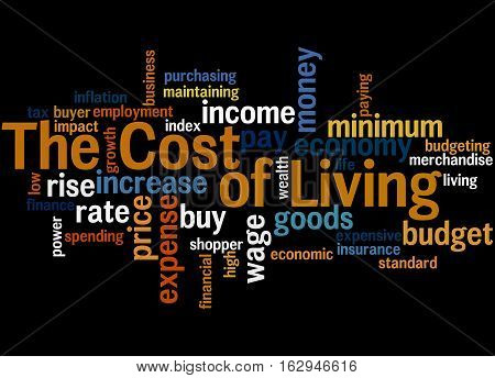 The Cost Of Living, Word Cloud Concept 4