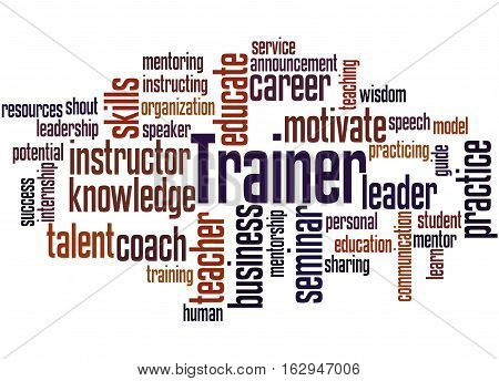 Trainer, Word Cloud Concept 2