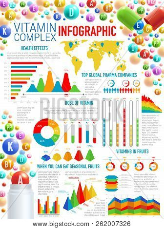 Vitamins And Minerals Infographics. Vector Statistics And Diagram On Pharmacy Company And Dietary Su
