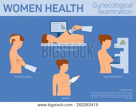Women Health And Gynecological Examination Concept. Ultrasonography, Gynecologist Consultation, Biop