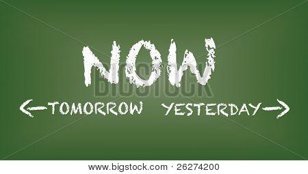 Now - Tomorrow -Yesterday