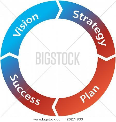 Strategy-Plan-Vision-Success