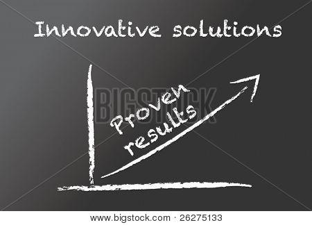 Blackboard - Innovative solutions