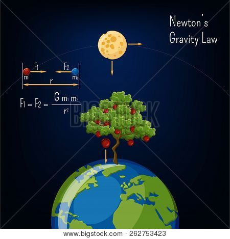 Newton's Gravity Law Infographic With Earth Globe, Moon, Apple Tree And Basic Diagram.