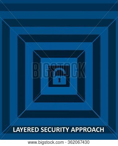 Layered Security Approach or Defense in Depth Concept