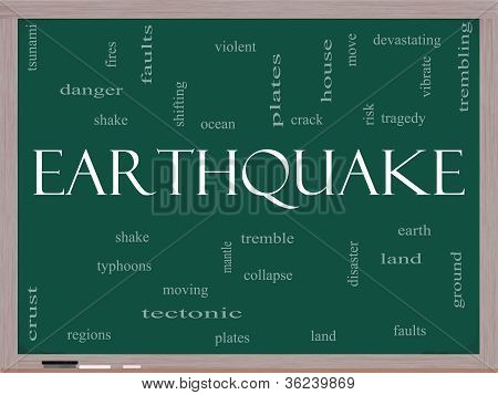Earthquake Word Cloud Concept On A Blackboard
