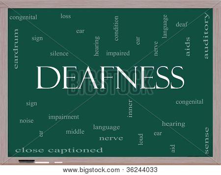 Deafness Word Cloud Concept On A Blackboard
