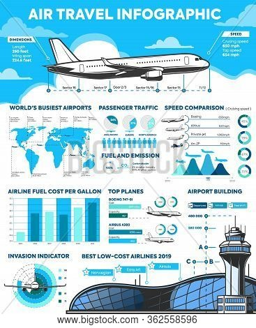 Air Travel Infographics, Low-cost Airlines Diagrams And World Flights Information Charts. Internatio
