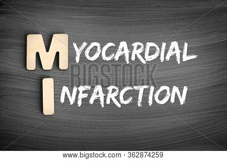 Mi - Myocardial Infarction Acronym, Health Concept On Blackboard