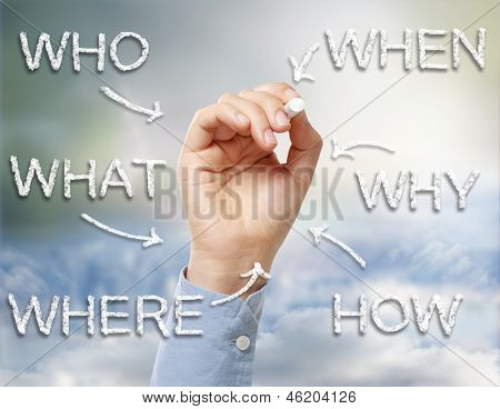 Who, What, Where, When, Why And How