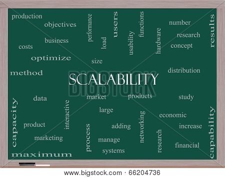 Scalability Word Cloud Concept On A Blackboard