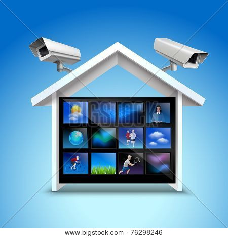 Video security concept