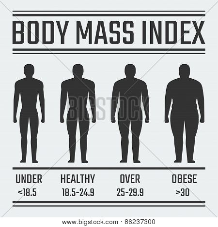 Body Mass Index Vector Illustration