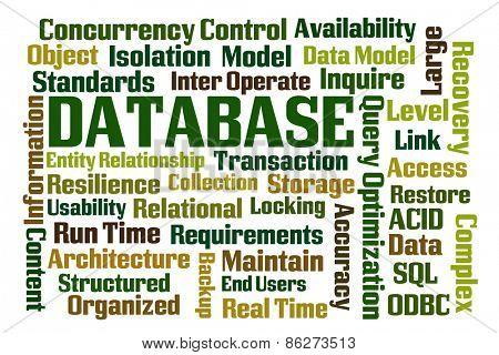 Database wordcloud on white background
