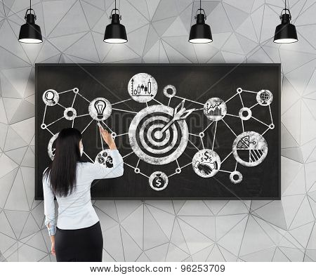 Business Woman Is Drawing A Flowchart Of Business Targets On The Black Chalkboard. Contemporary Spac