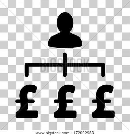 Pound Collector vector pictogram. Illustration style is a flat iconic black symbol on a transparent background.