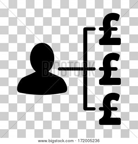Pound Payer Relations vector pictograph. Illustration style is a flat iconic black symbol on a transparent background.