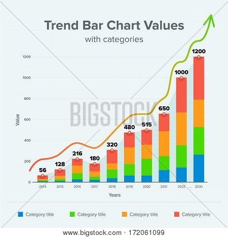 Illustration trend bar chart and diagram for finance or analitics statistic. Multicolor bar diagram with categories. Flat illustration red and orange bar chart values and categories. Modern business steps to grow chart and graph options banner. Vector ill