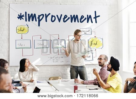 Improvement Summary Personal Development Workflow