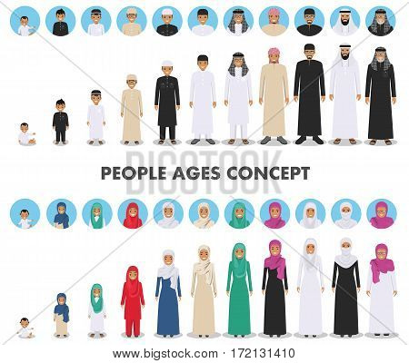 All age group of arab man family. Generations man. Arab people father, mother, grandmother, grandfather, son and daughter in traditional islamic clothes. Social concept. Family concept. Vector illustration.