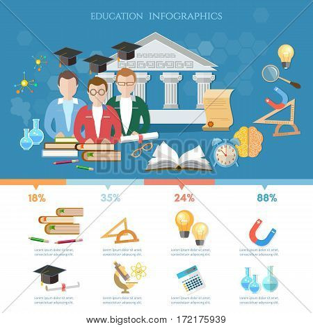 Education infographic elements group student in a school class. Open book of knowledge back to school effective modern education design template
