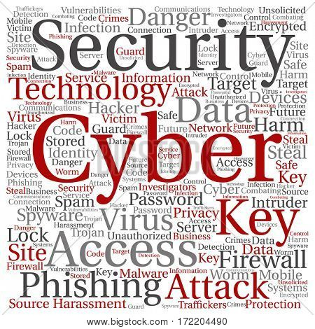 Concept or conceptual cyber security access technology square word cloud isolated on background