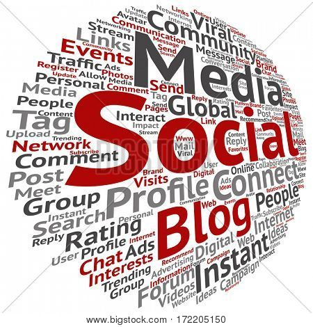 Concept or conceptual social media marketing or communication abstract word cloud isolated on background