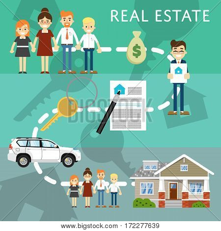 Real estate agency website template with process of home buying vector illustration. Commercial background. Family buying dream home. Contract for property. Real estate agent and happy family. poster