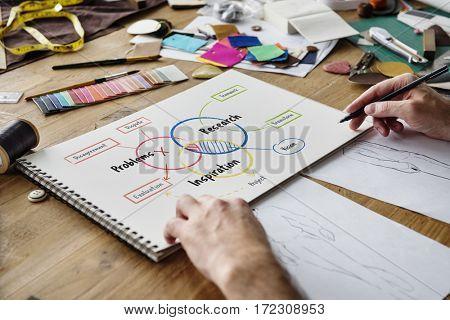 Inspiration Ideas Design Creative Thinking Word
